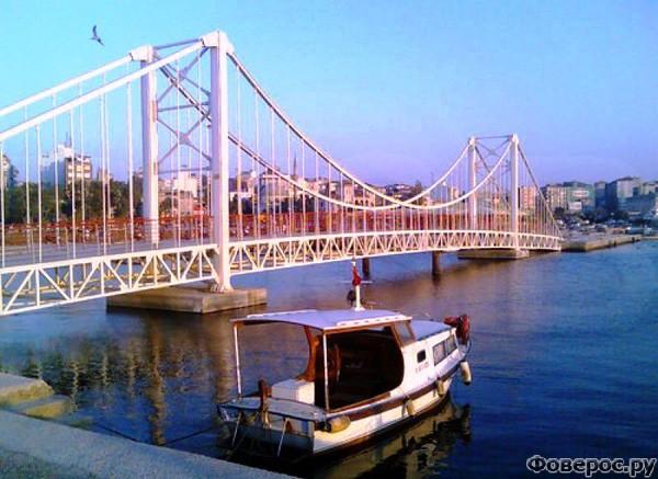 Бандырма - Порт